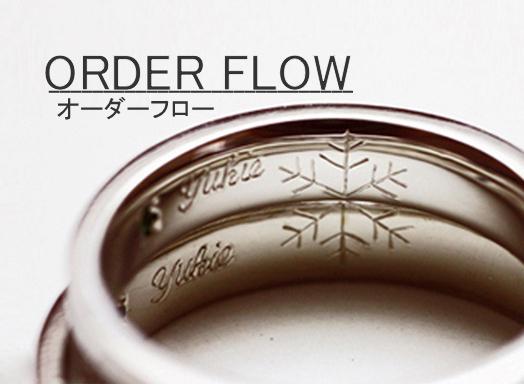 結婚指輪 婚約指輪オーダーメイドの流れ オーダーメイドで結婚指輪をおつくりする場合約6週間の期間をお考え下さい