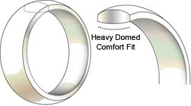 結婚指輪の着け心地を良くするリング内側 3