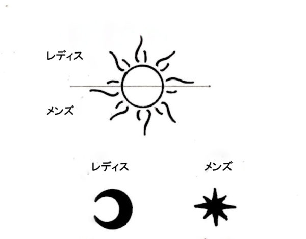 リング内側の太陽の柄デザイン