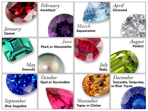 幸福を呼ぶ誕生石を結婚指輪の内側に効果的に入れるオーダーメイド