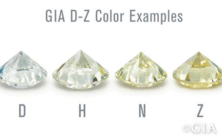 ダイヤモンドの色と透明度で柔軟に対応