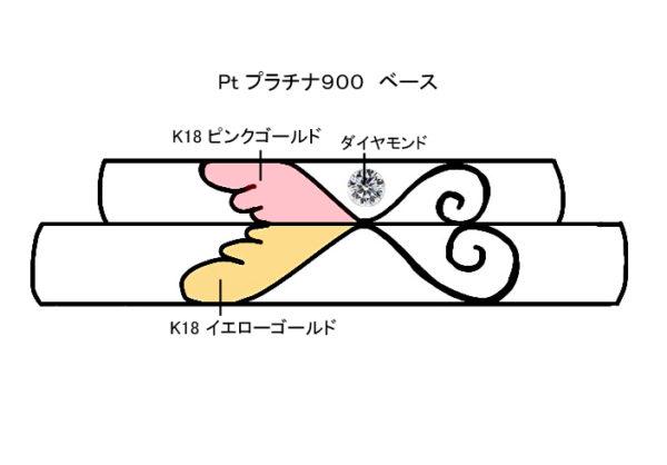 天使の羽をピンク&イエローゴールドで重ねた結婚指輪のデザイン画 2