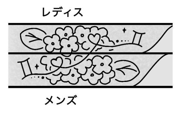 結婚指輪に手彫りで入れる花柄のデザイン画