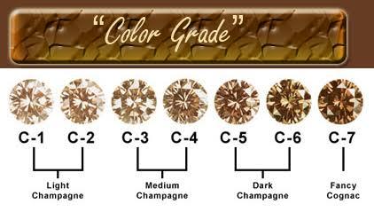 ブラウンダイヤモンドのカラーについては多くのバリエーションがあります。