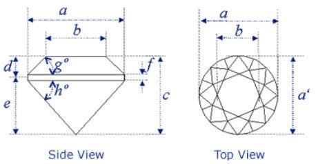 ダイヤモンドをブリリアントカットにする際の重要な部分