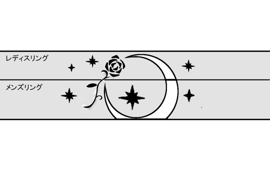 月と薔薇の模様の結婚指輪をオーダーメイドで