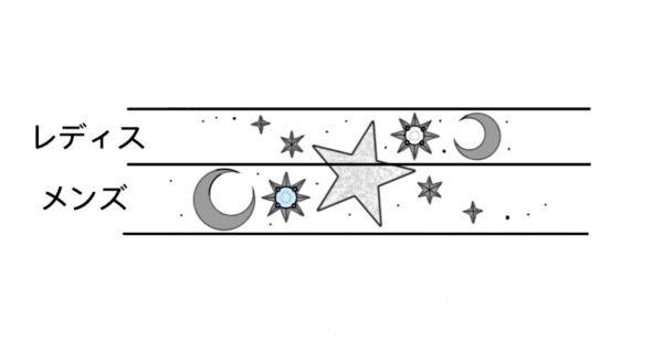 リングにいれた星の模様のデザイン画
