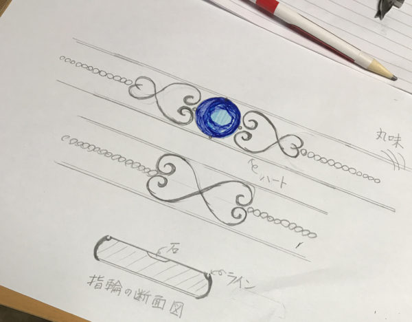 結婚指輪表面のラフ画