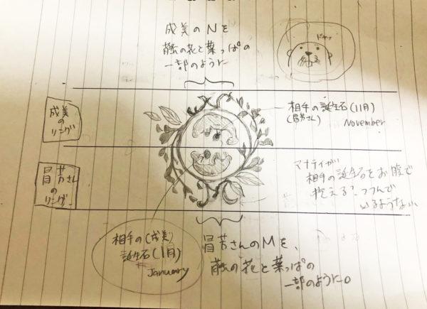 マナティのデザインを結婚指輪の内側に入れたラフ画