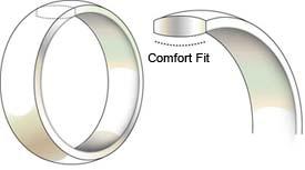 結婚指輪の着け心地を良くするリング内側 1