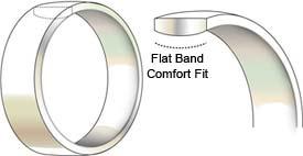 結婚指輪の着け心地を良くするリング内側 4