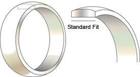 結婚指輪の着け心地を良くするリング内側 2