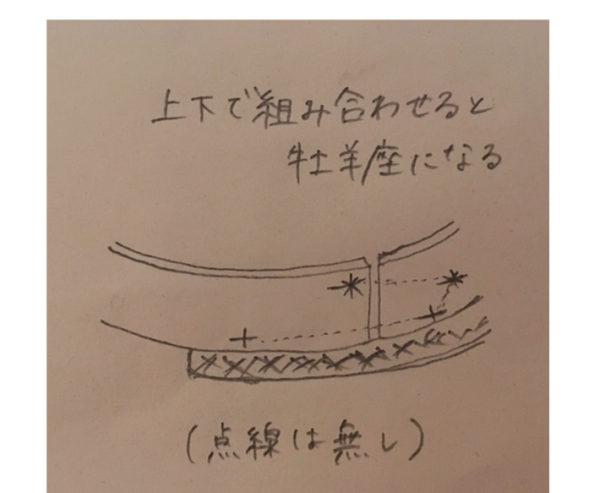 二つの結婚指輪を重ねて」星座を作るデザイン画