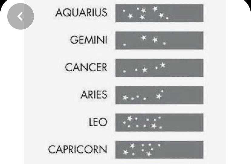 星座のデザイン