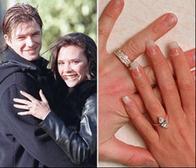 デビッドベッカムのメンズ結婚指輪