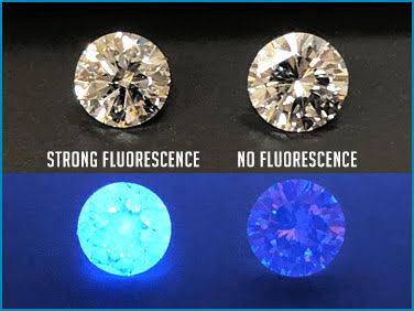 5番目のダイヤモンド品質、蛍光性を見逃すな!